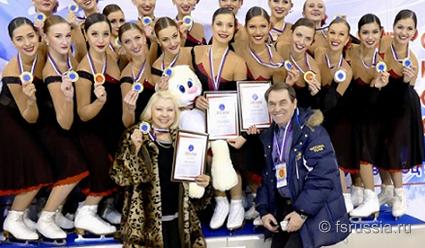 ВВенгрии стартовал чемпионат мира посинхронному фигурному катанию
