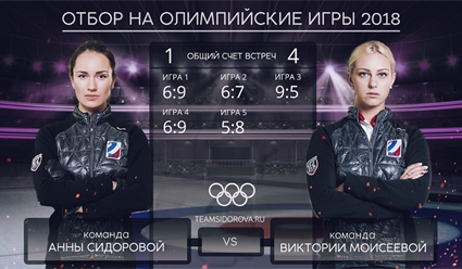 Команда Виктории Моисеевой выиграла отборочный турнир по кёрлингу и выступит ОИ-2018 в Пхёнчхане