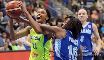 Курское «Динамо» одержал 11-ю победу подряд вЕвролиге