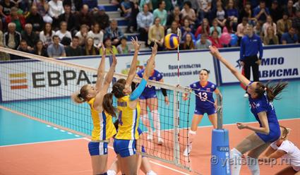 Женская сборная Турции обыграла команду Казахстана наКубке Ельцина