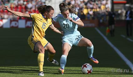 Женская сборная Российской Федерации проиграла Швеции вматчеЧЕ