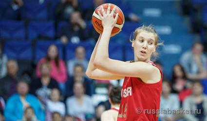 Русские баскетболистки несумели выйти вчетвертьфиналЧЕ вЧехии