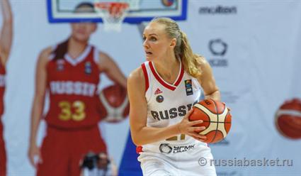 Женская сборная РФ  разгромила Черногорию ивышла вплей-офф чемпионата Европы